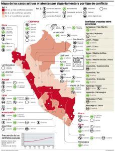 infografia-ifpo-conflictos-sociales1